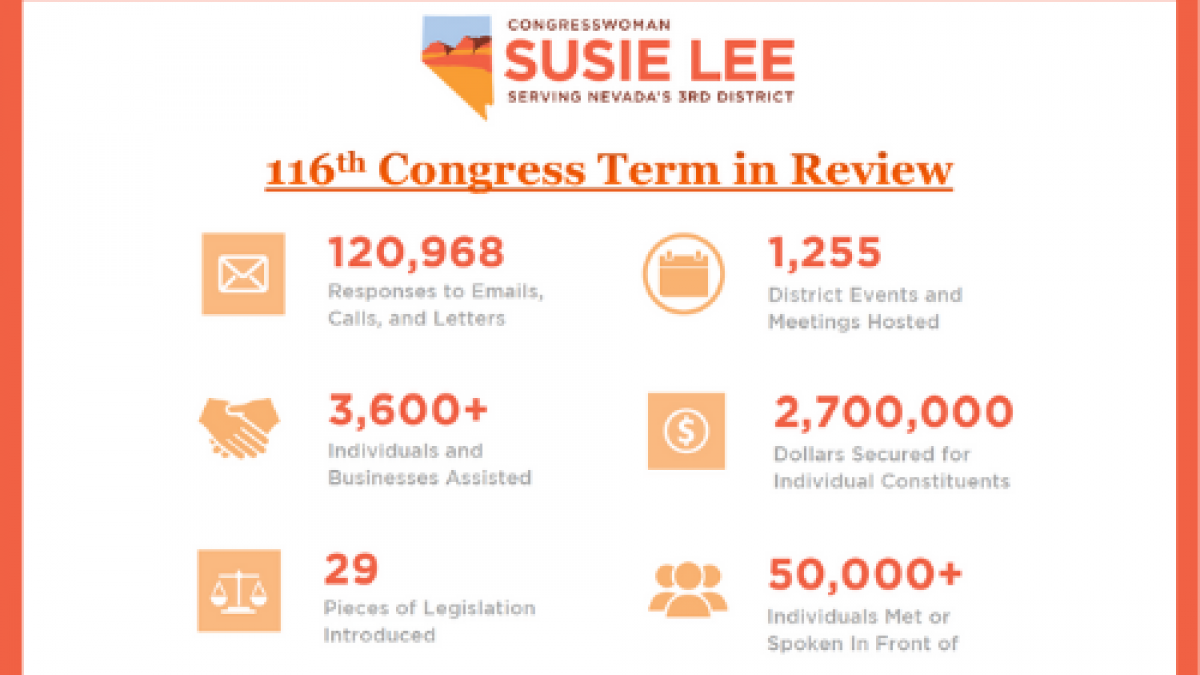 Term in Review Graphic